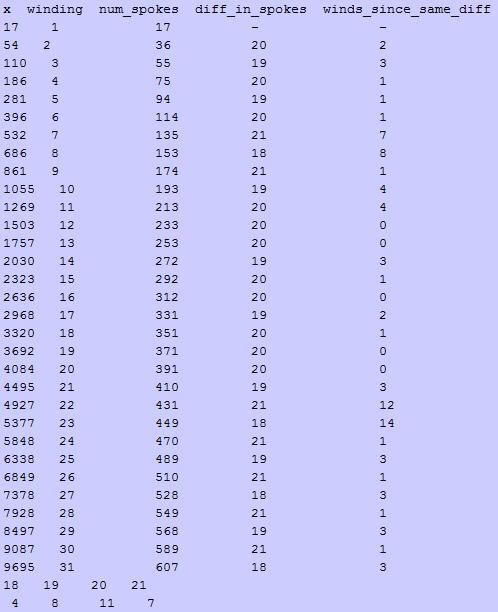 matlabresultx10000